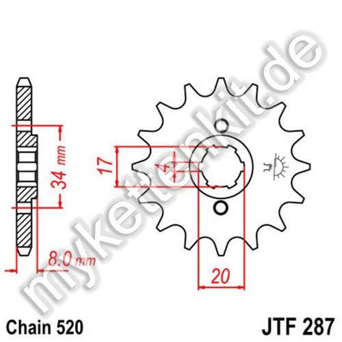 Ritzel JT Sprockets JTF287