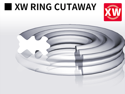 XW-Ring RK-Ketten